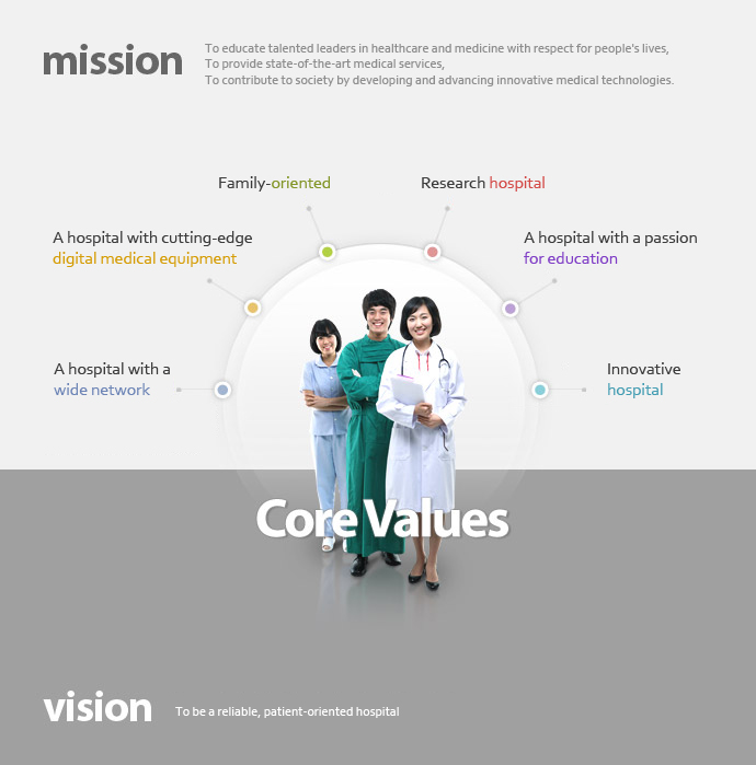 Vision/Mission | KOREA UNIVERSITY MEDICAL CENTER